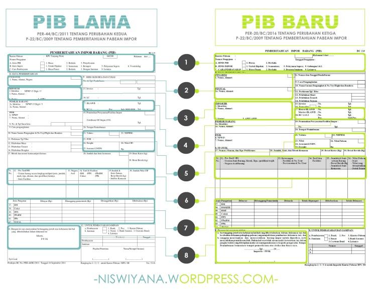 pib-lama-vs-baru